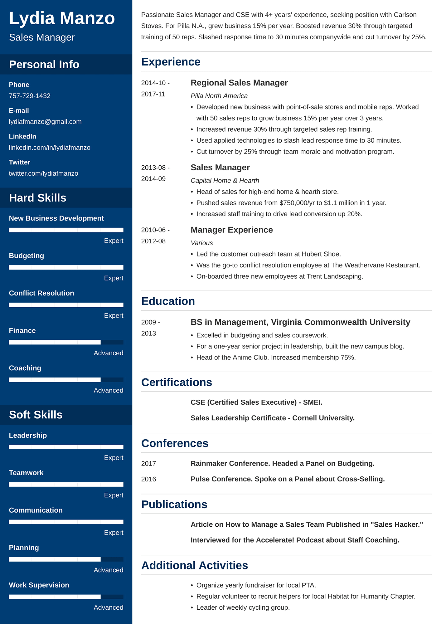 Example of a manager resume