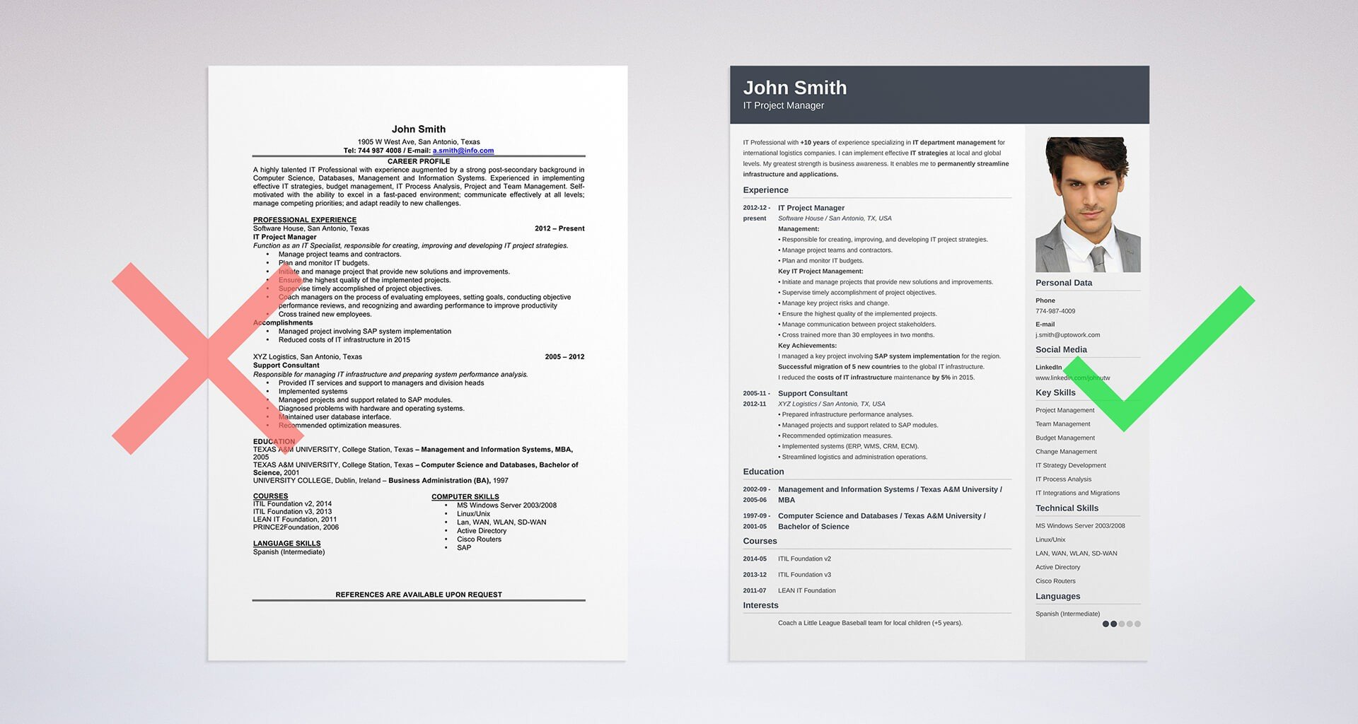 resume interests and activities on a resume