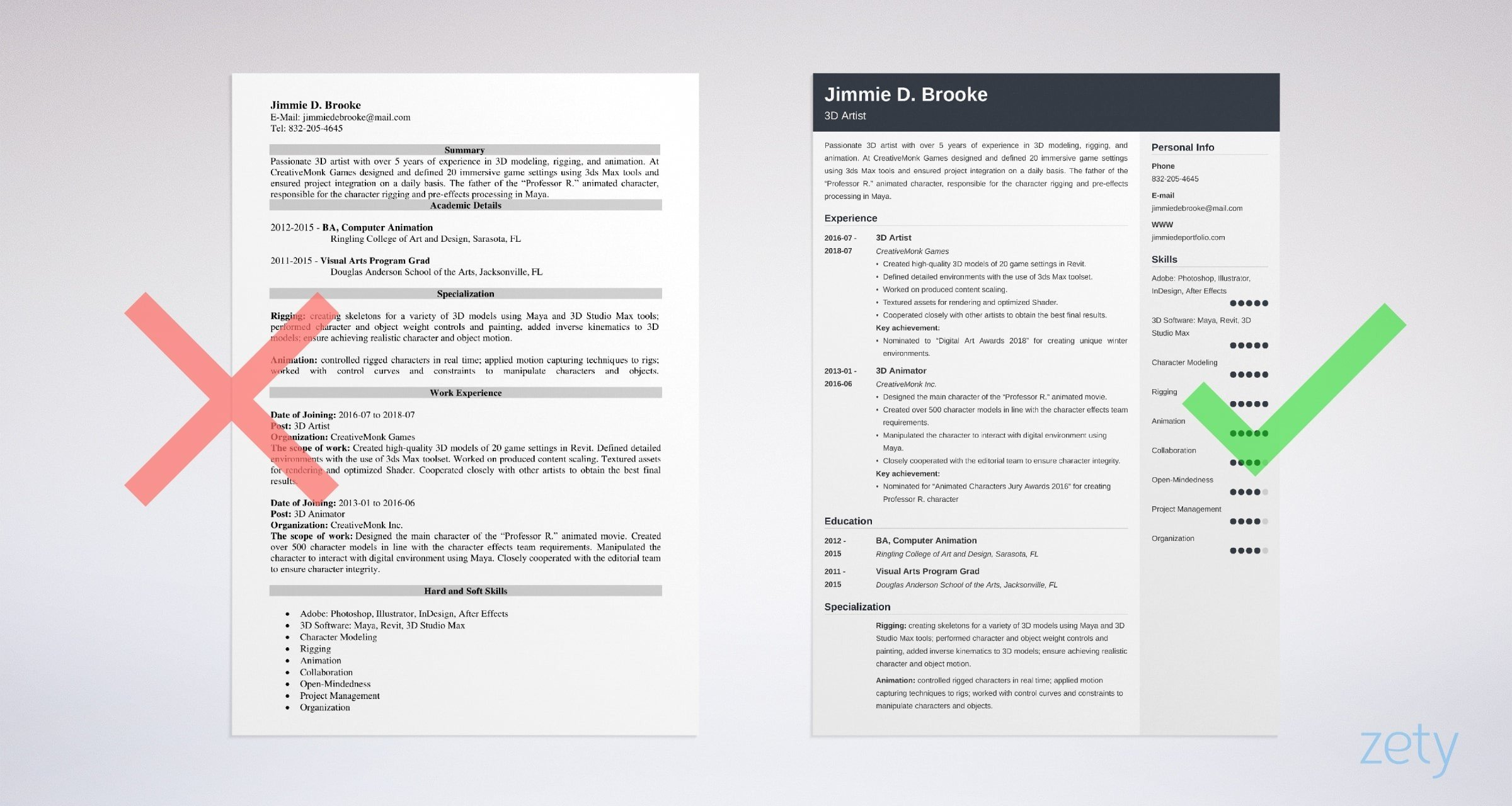 3d Artist Resume Sample Writing Guide 20 Tips