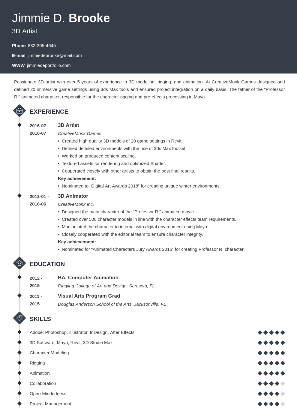 3d artist resume example template diamond