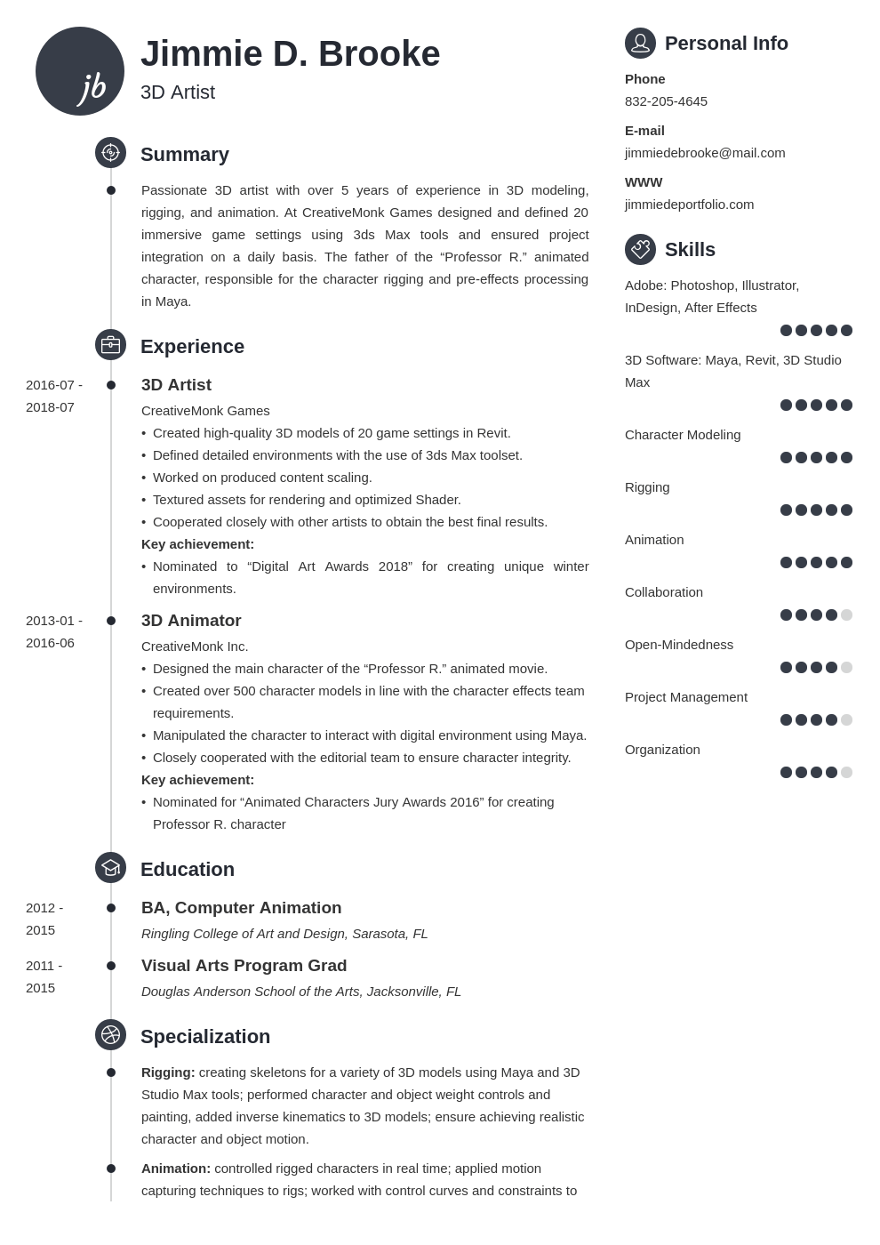 3d artist resume example template primo