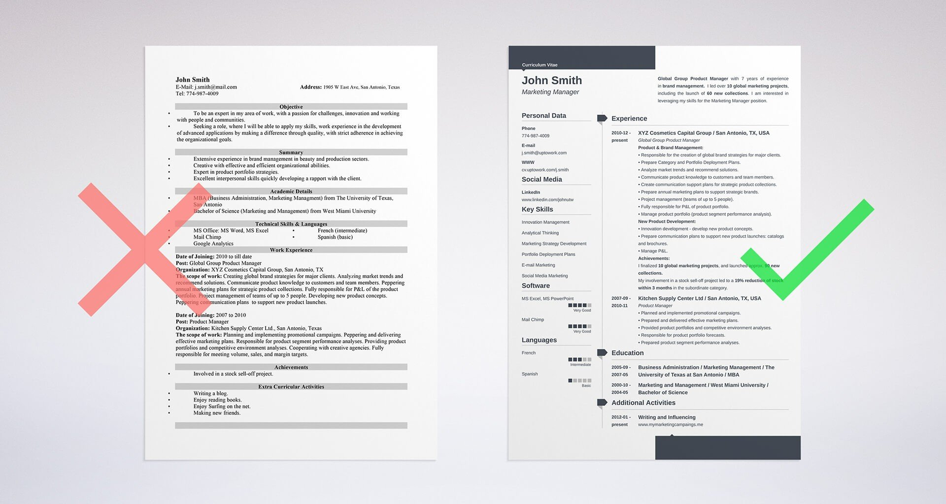 Uptowork  What A Professional Resume Looks Like