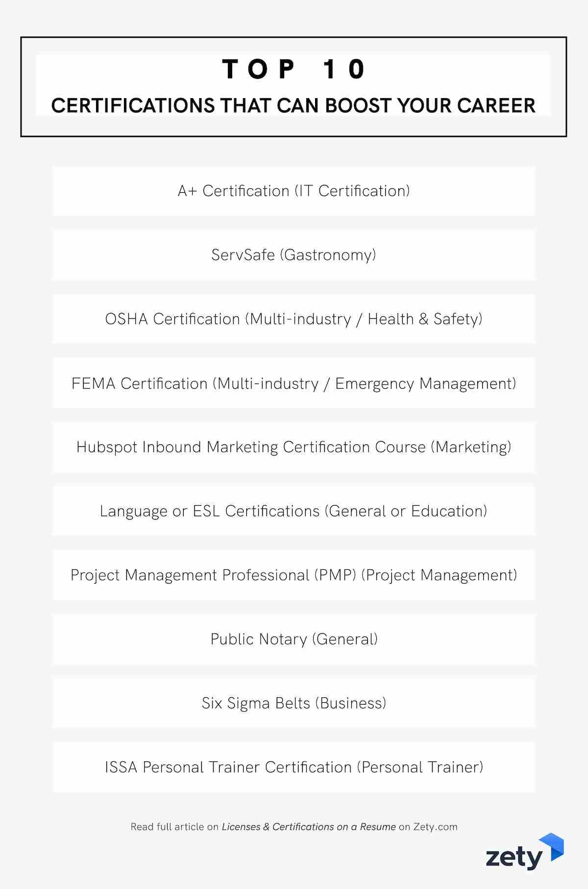 List of useful certifications for a resume that can boost your career