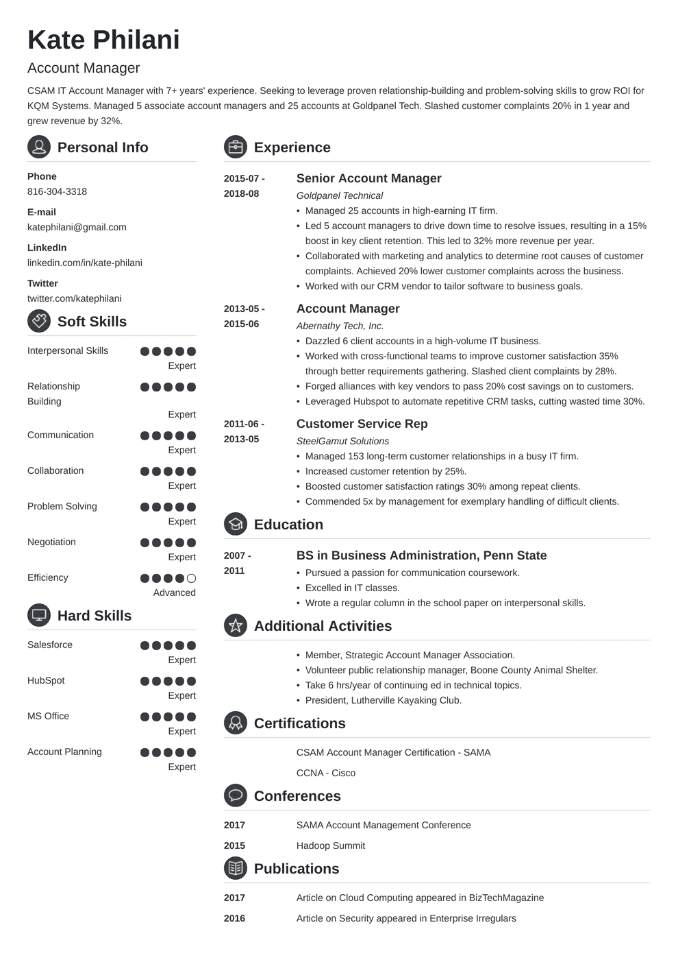 activation manager resume