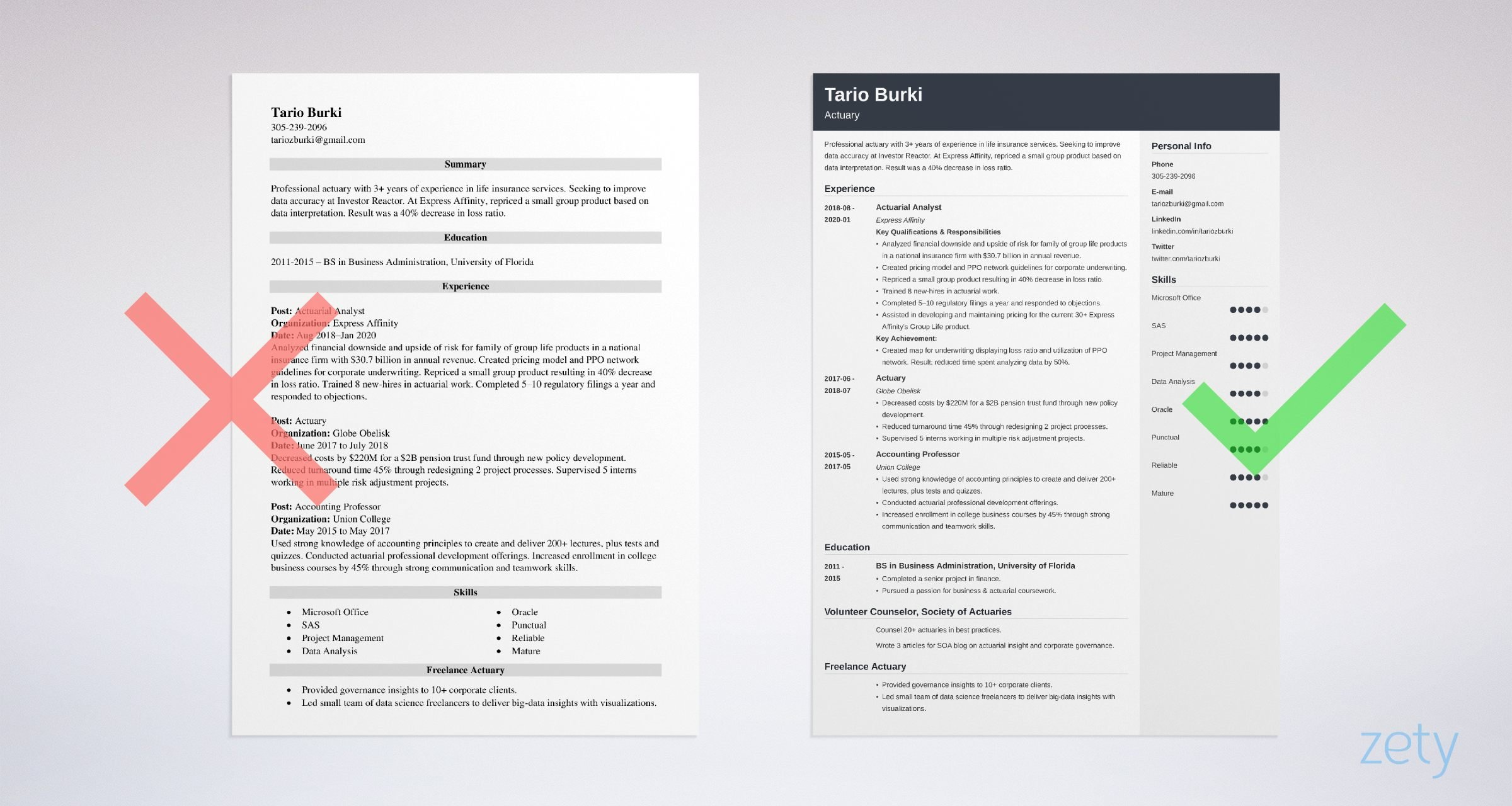 actuary resume templates