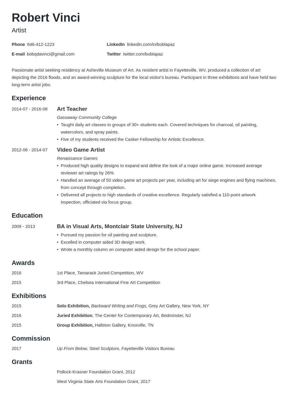 Artist Resume 20 Templates Best Examples For All Artists