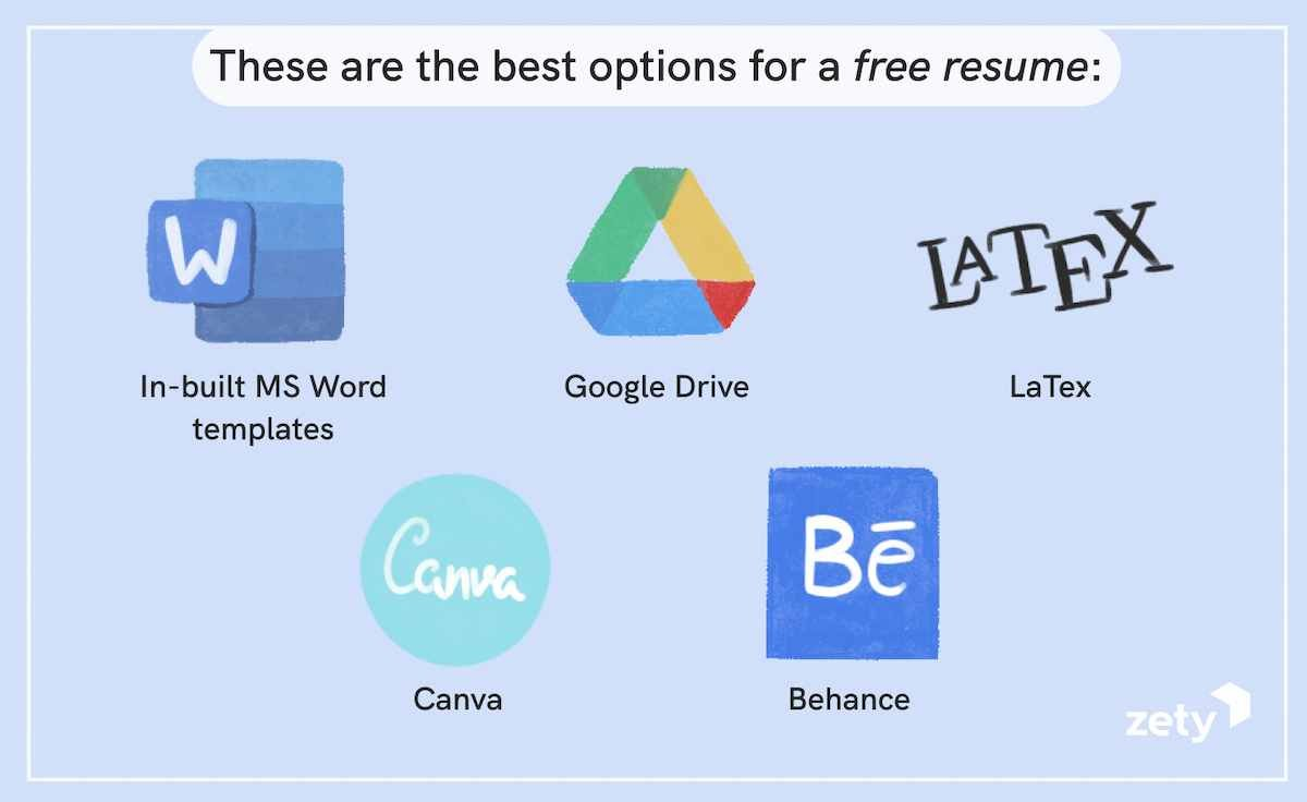 Best options for a free resume in 2021