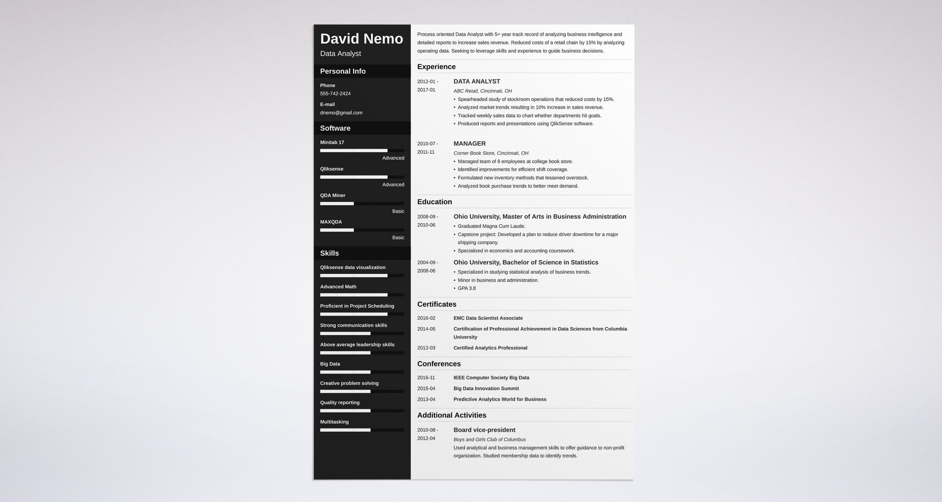 Uptowork  Data Analyst Sample Resume