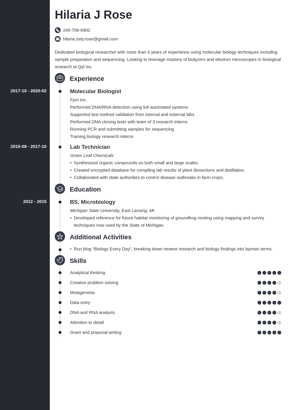 biology resume example template concept