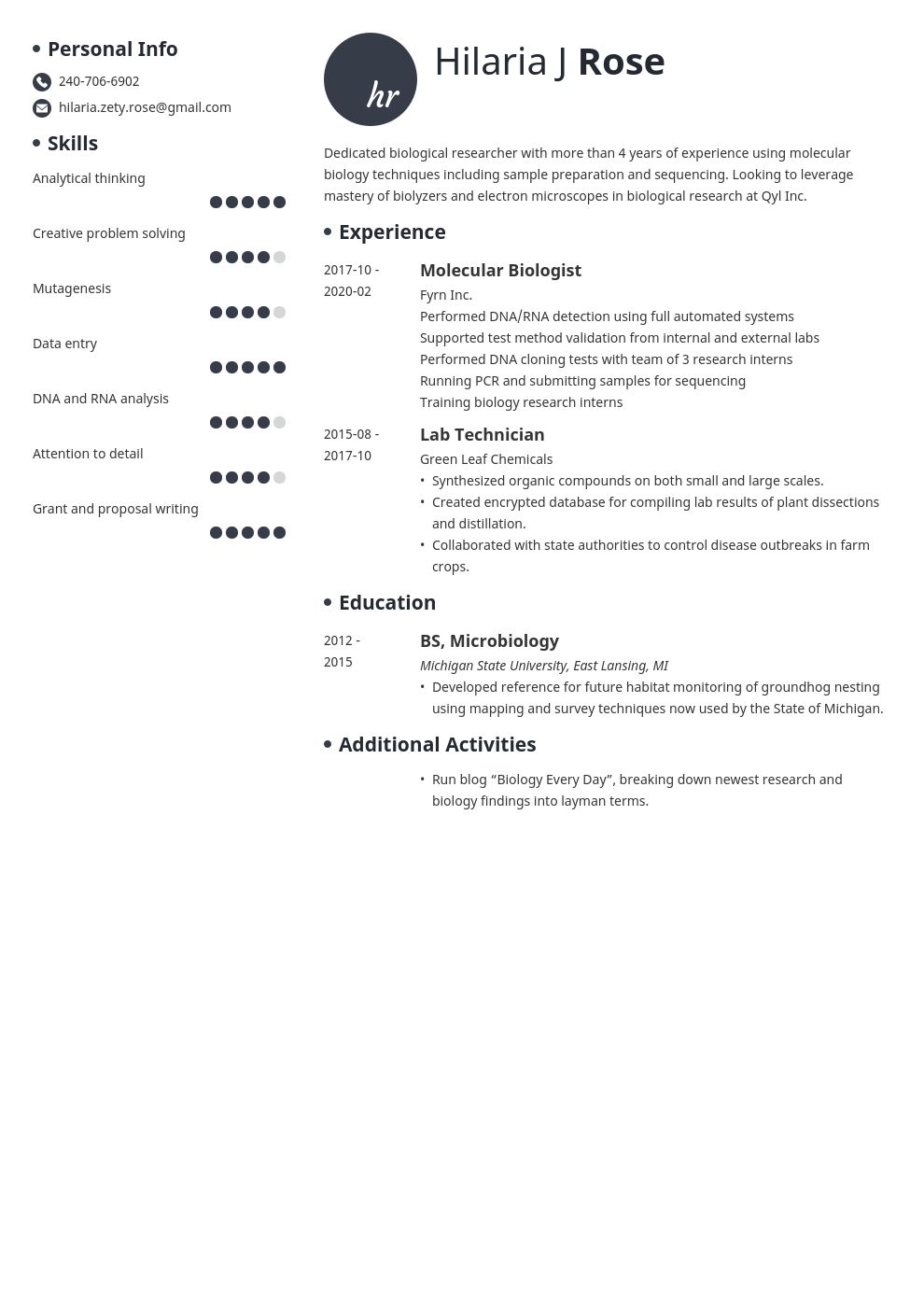 biology resume example template initials