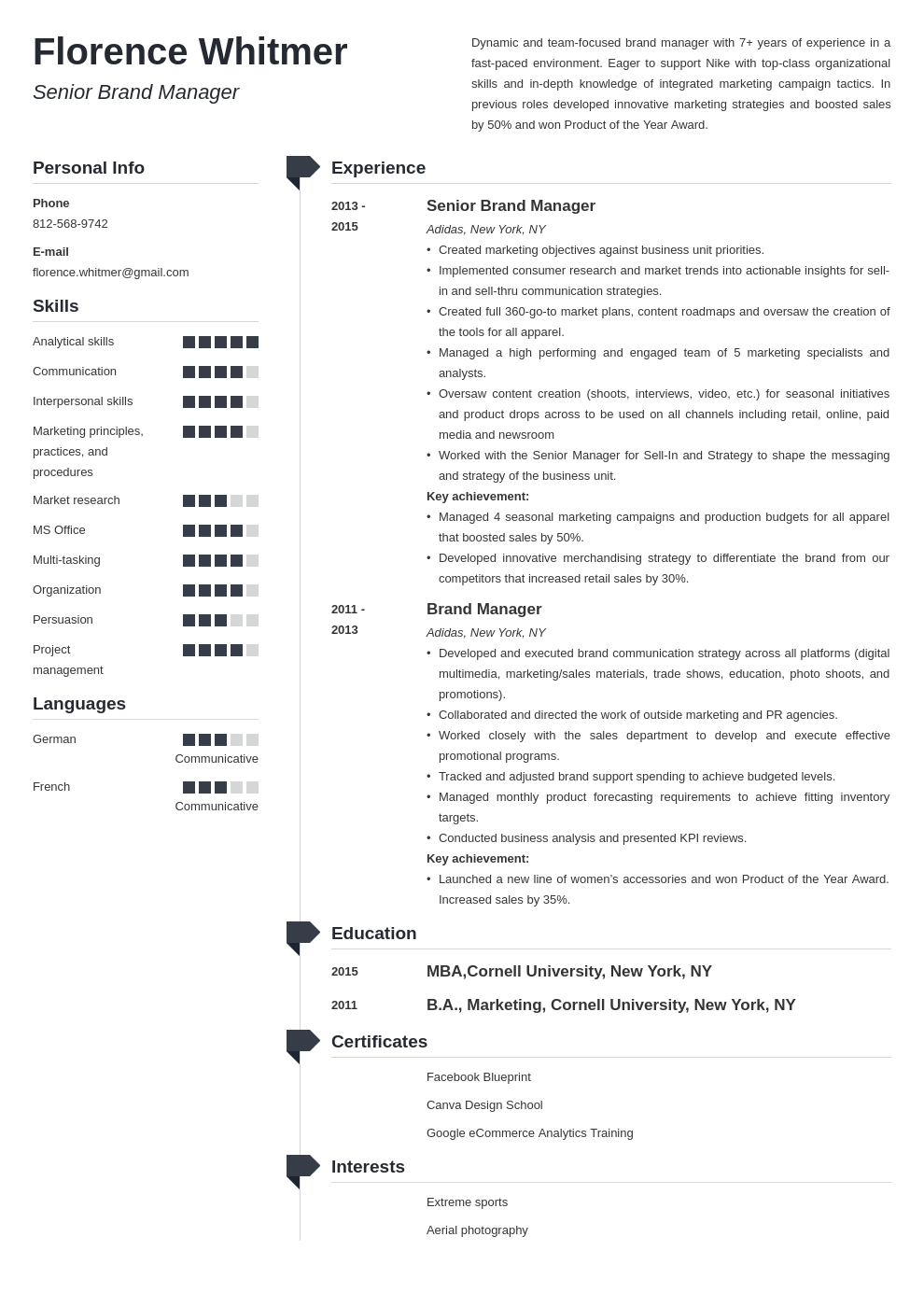 brand manager resume example template muse