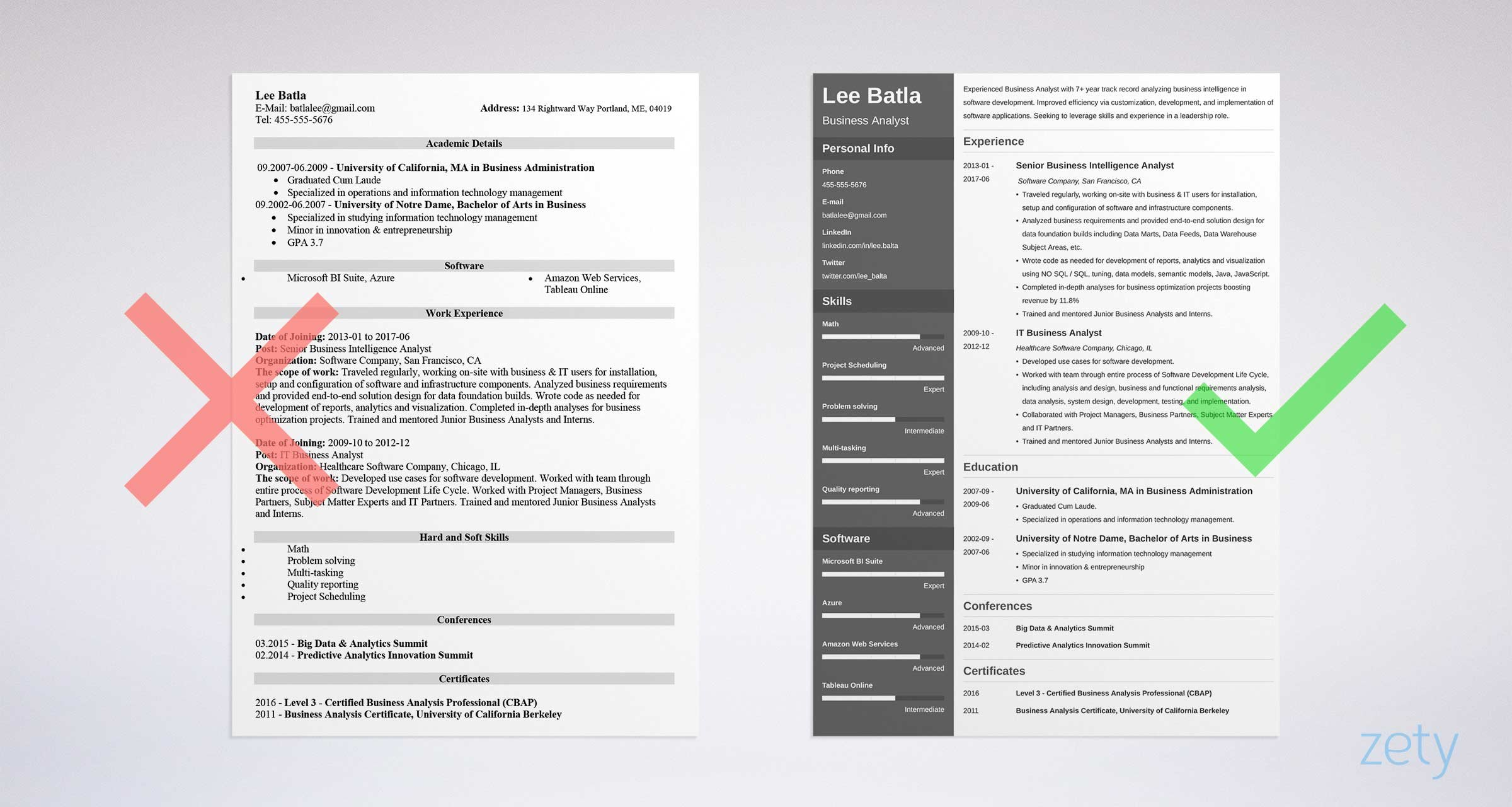 resume samples business analyst