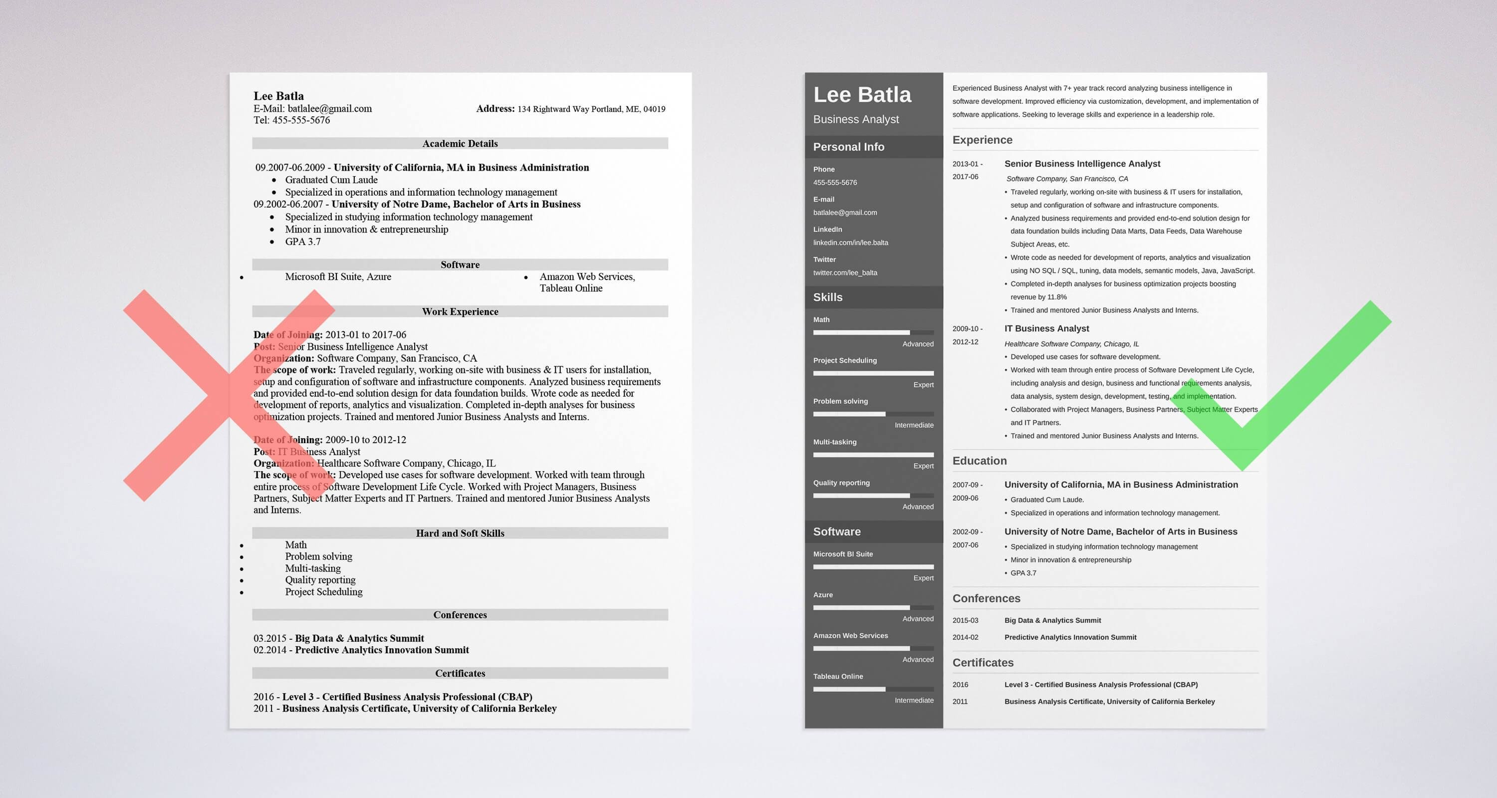 Nice Business Analyst Resume: Sample U0026 Complete Guide [+20 Examples]