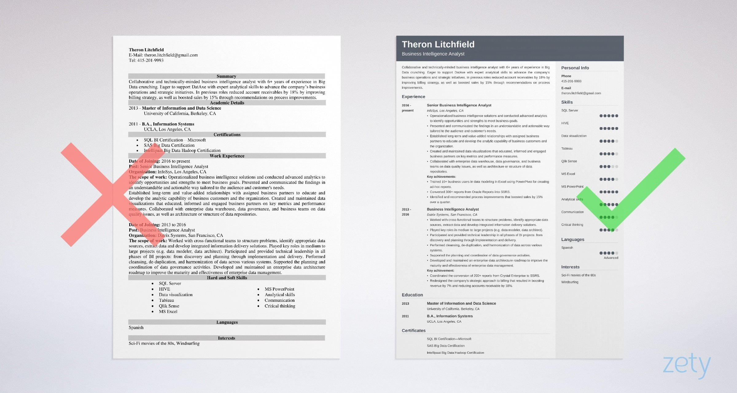 Business Intelligence Resume: Sample & Full Guide [20+ Tips]