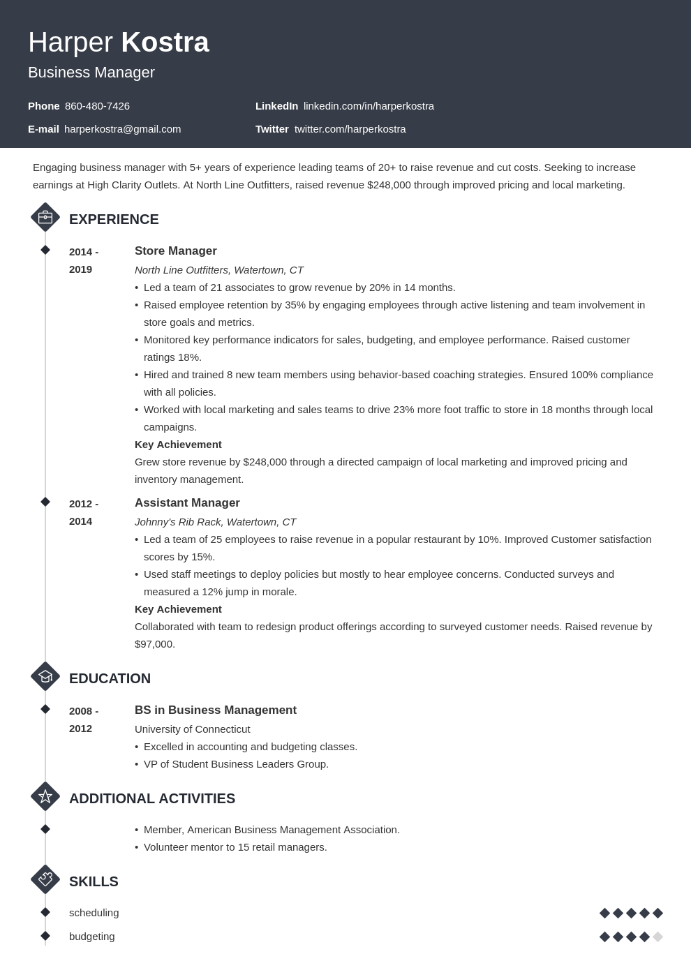 business manager resume example template diamond