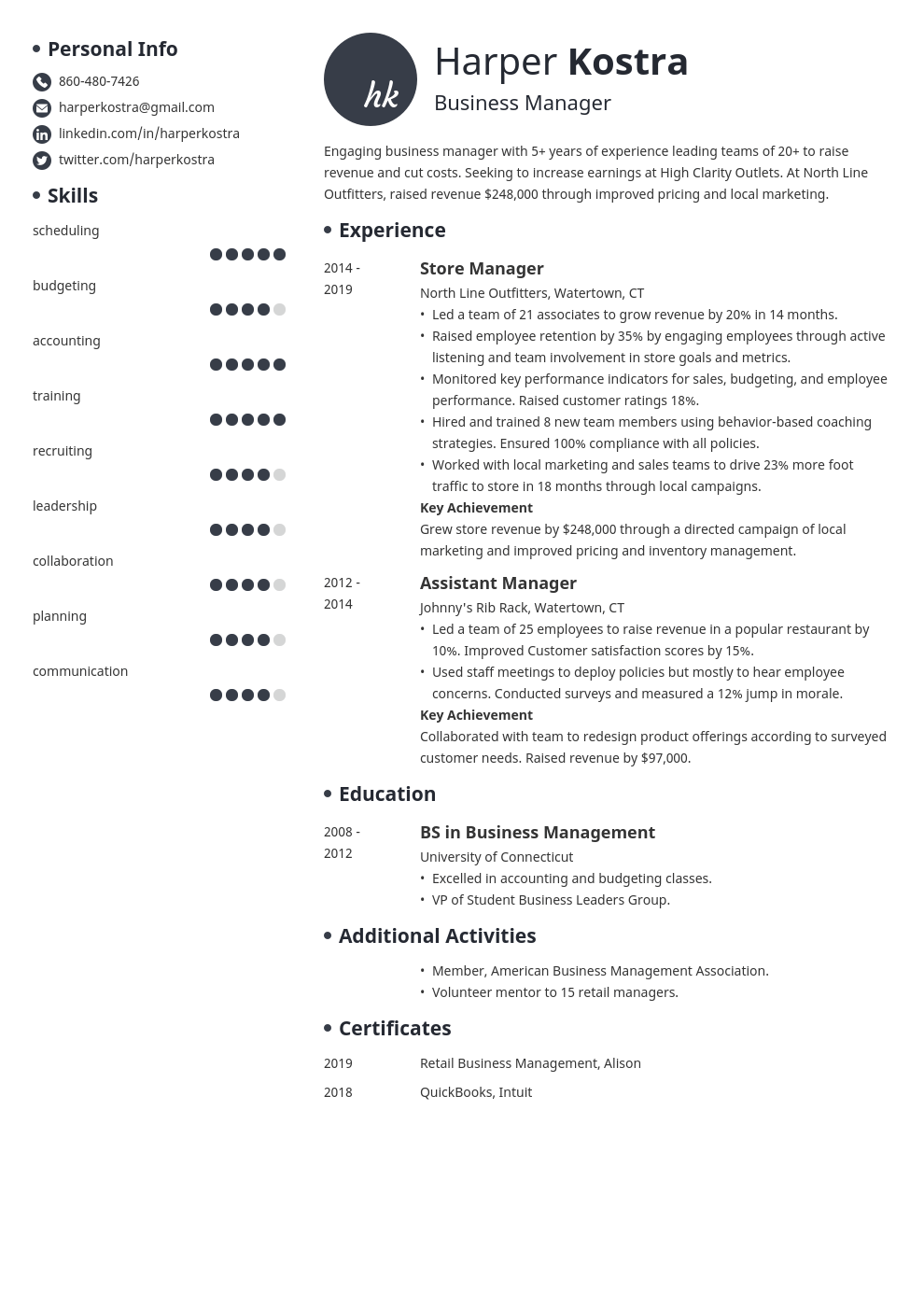 business manager resume example template initials