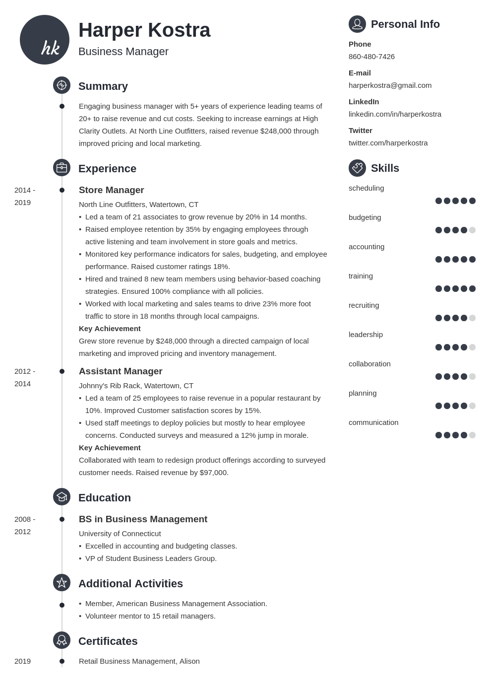 business manager resume example template primo