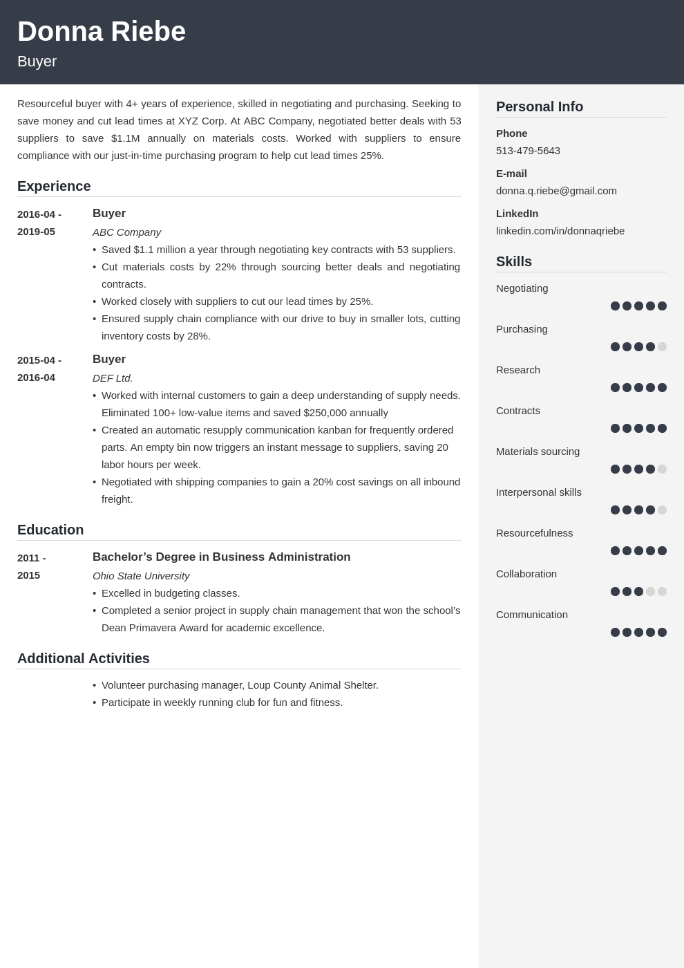 buyer resume example template cubic