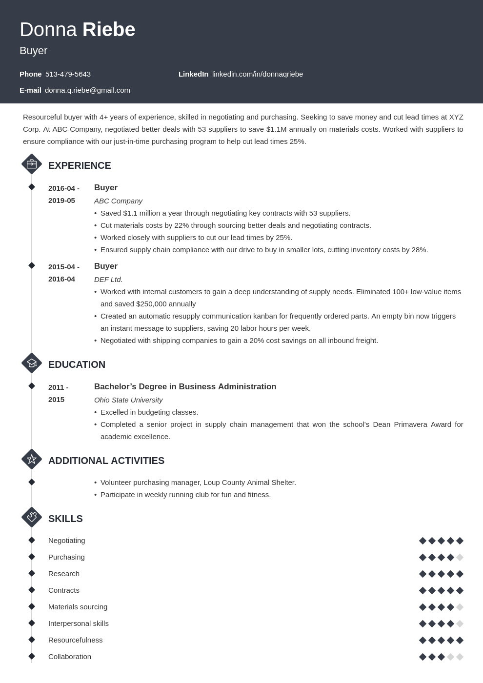 buyer resume sample 20 examples  tips