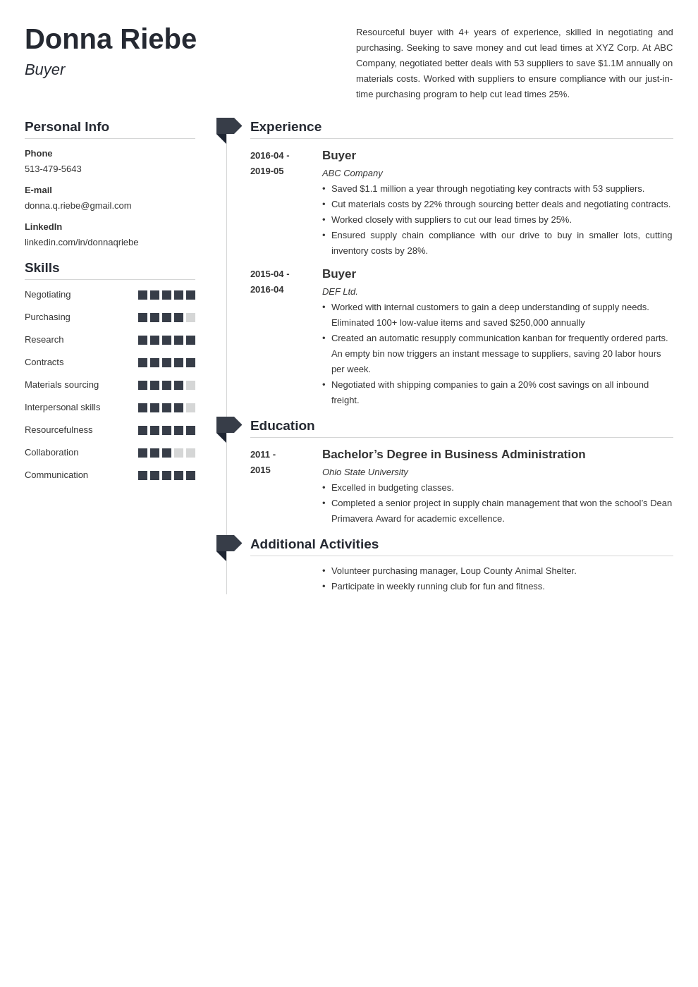 buyer resume example template muse