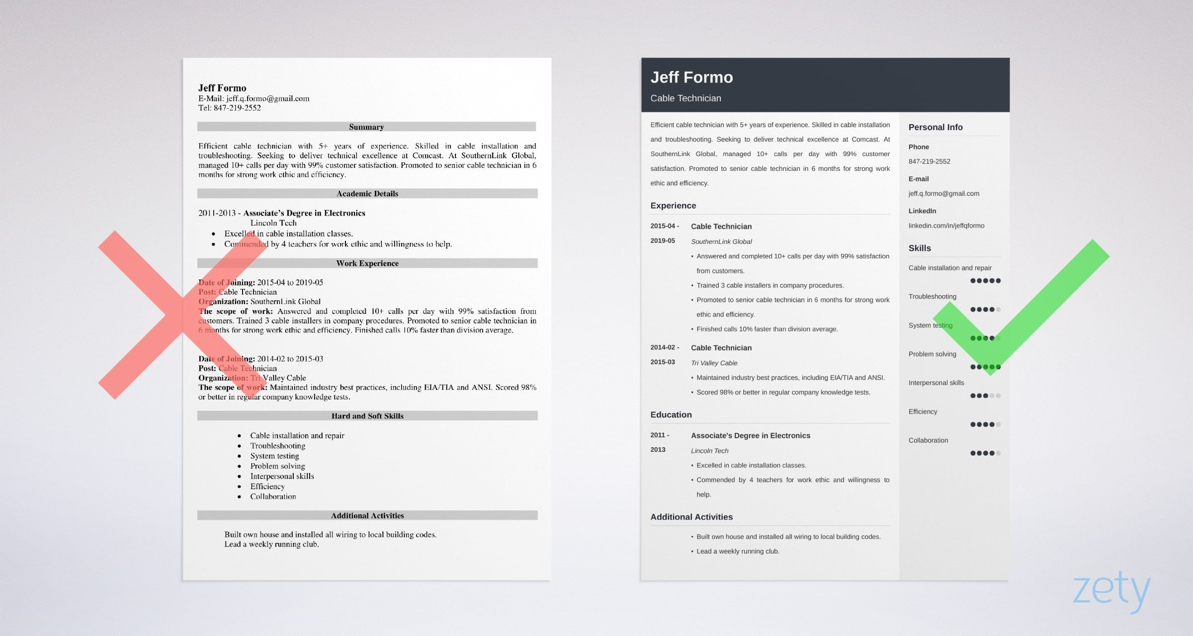 cable technician resume templates