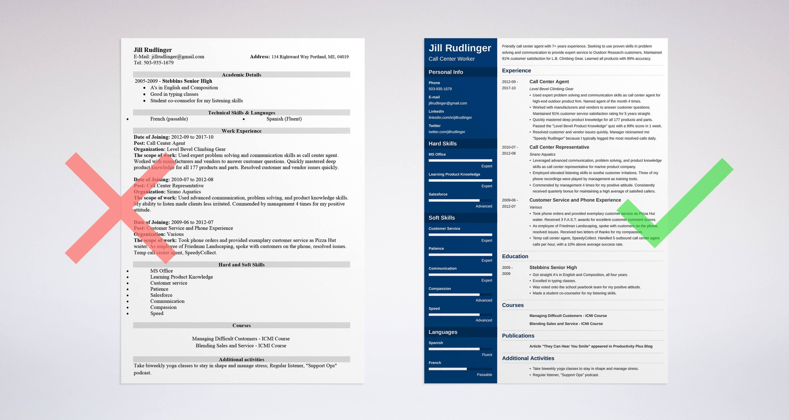 Good Uptowork  Resume For Call Center