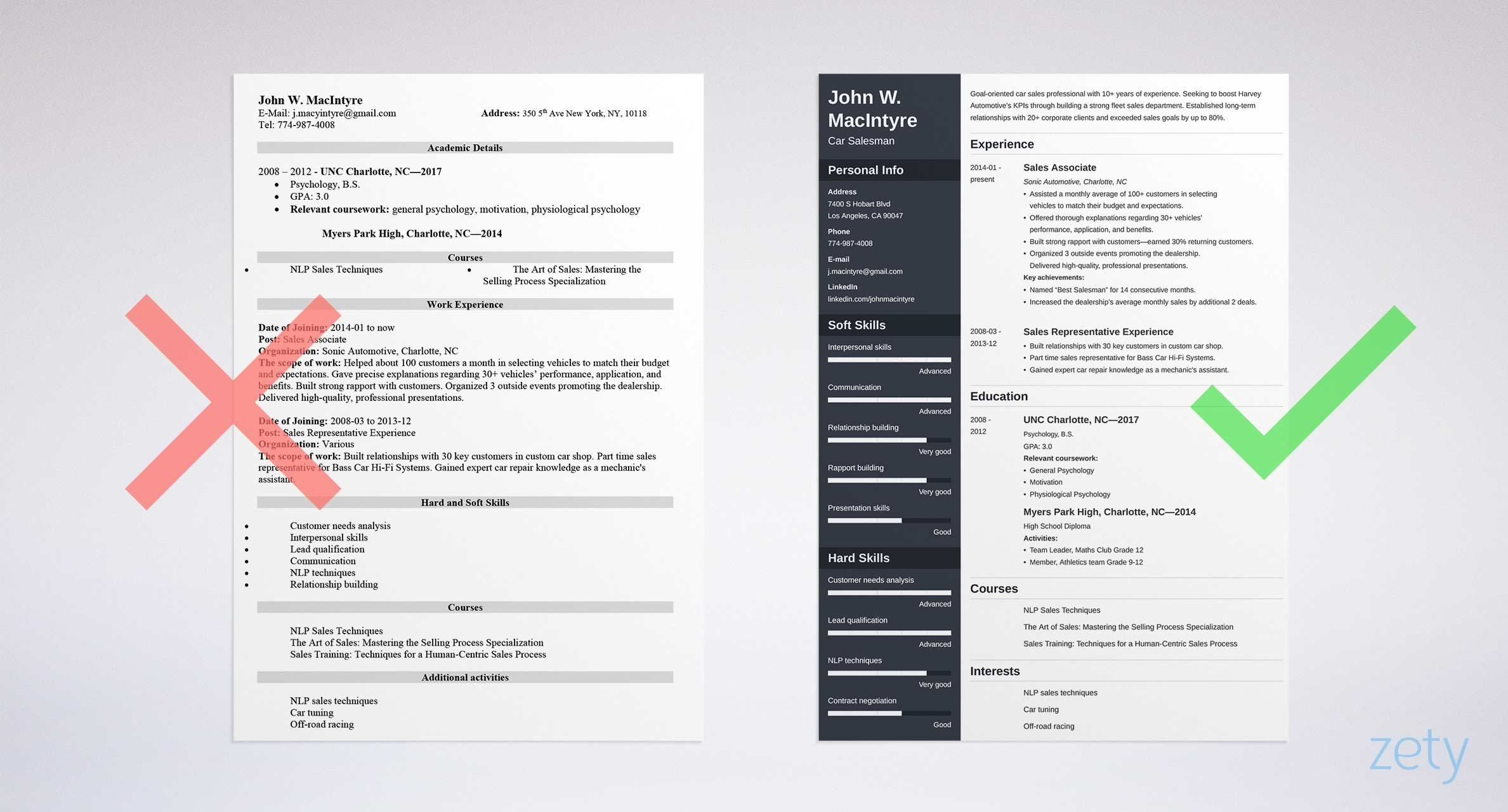 car salesman resume templates