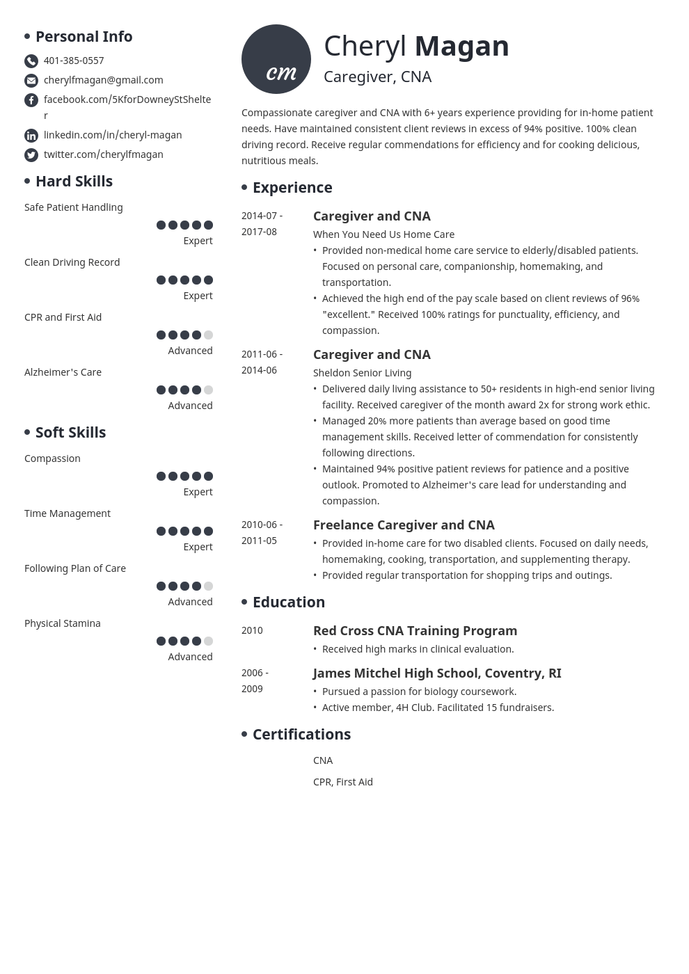 caregiver resume example template initials