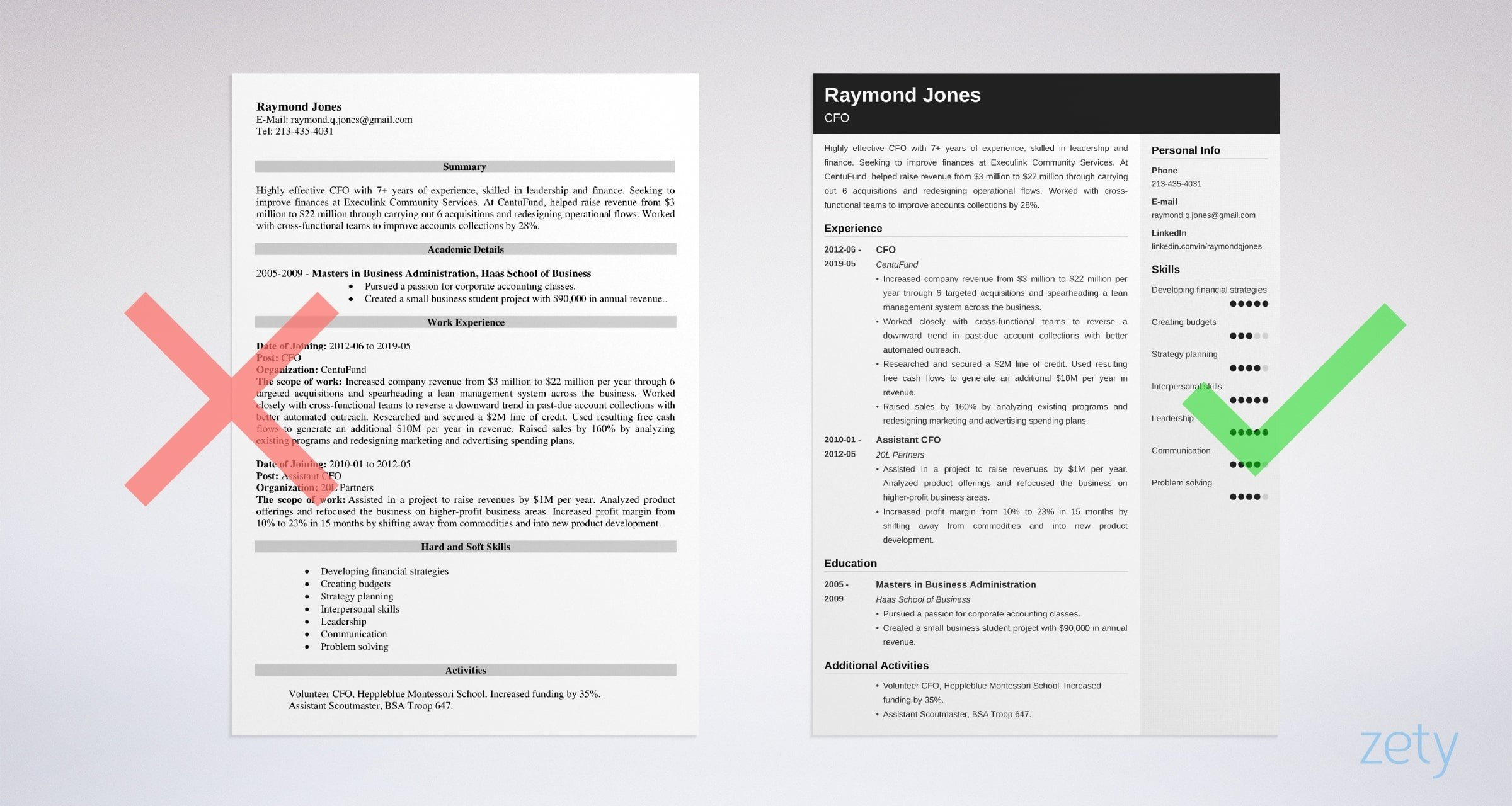 cfo resume templates