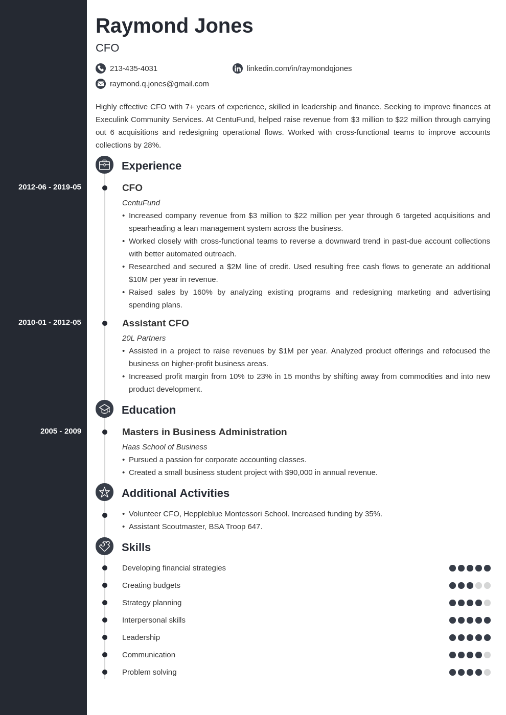 cfo resume example template concept