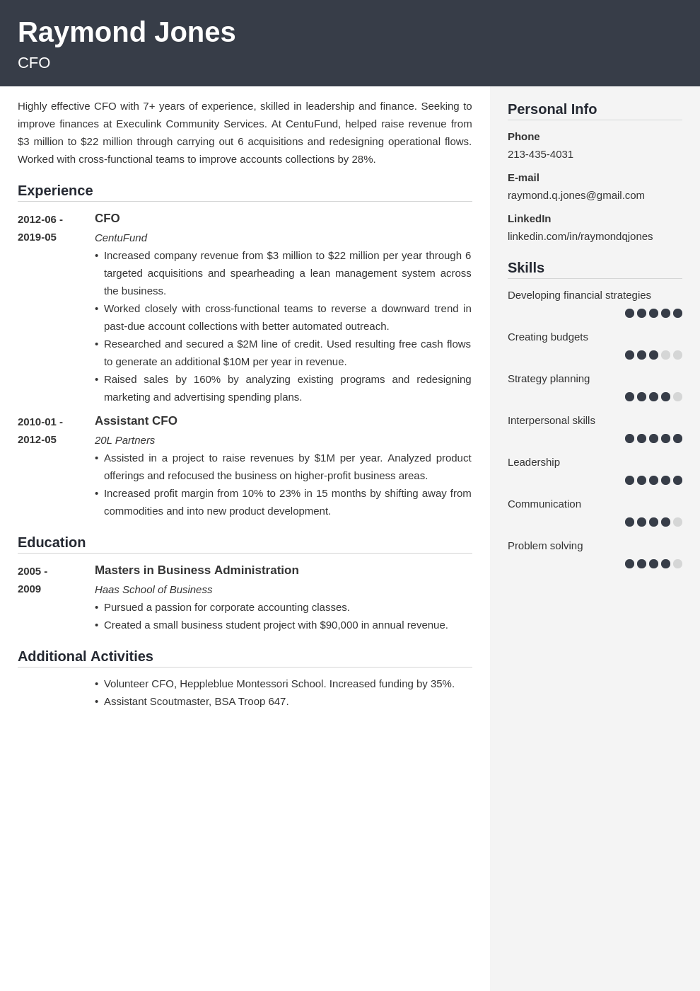 cfo resume example template cubic