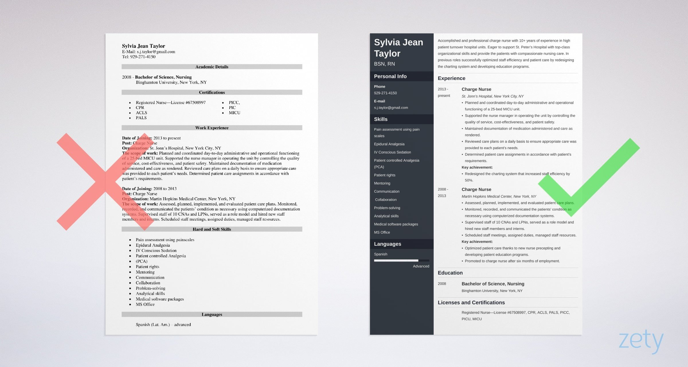 Charge Nurse Resume.Charge Nurse Resume Examples Writing Guide 20 Tips
