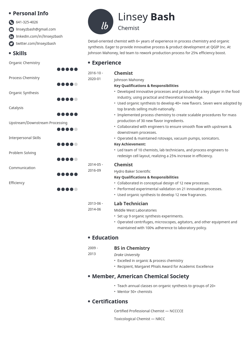 chemistry resume example template initials