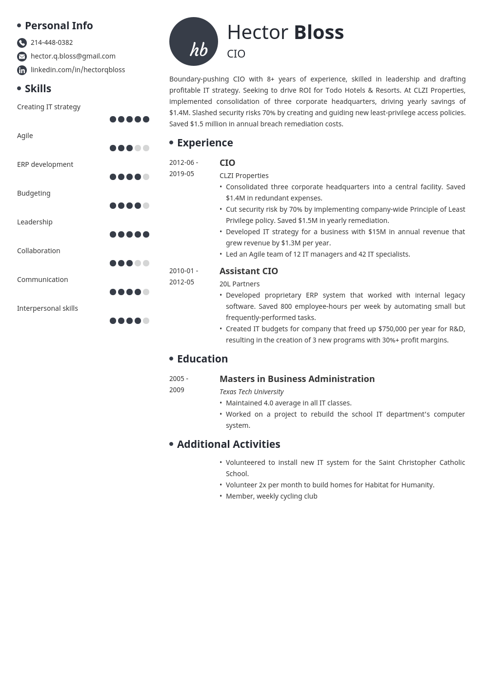 cio resume example template initials