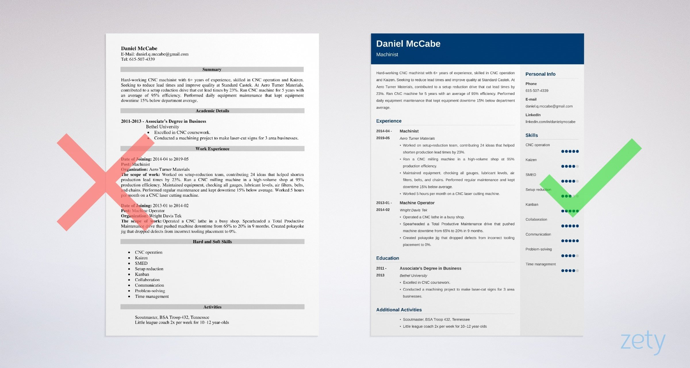 cnc machinist resume templates