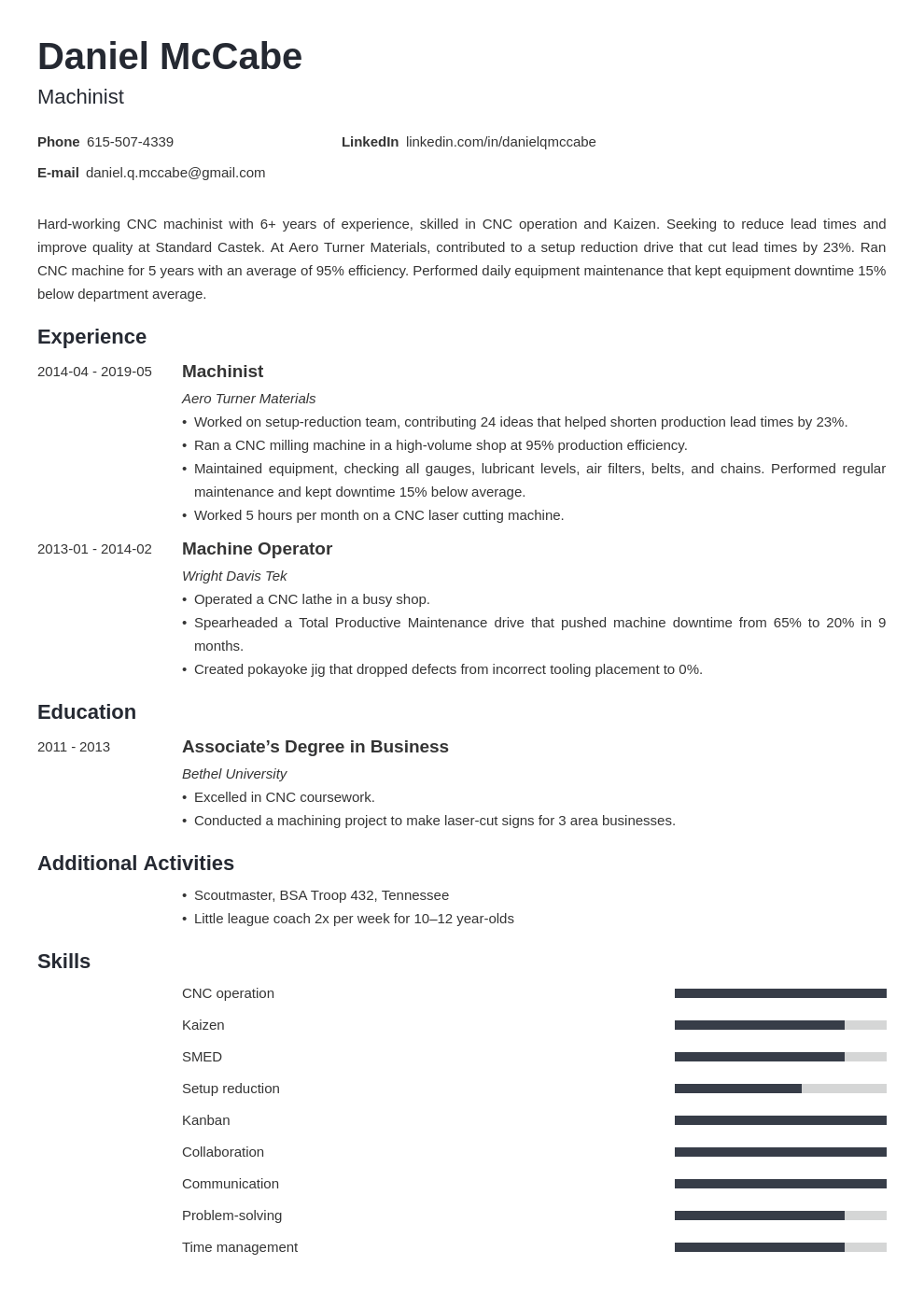cnc machinist resume example template minimo