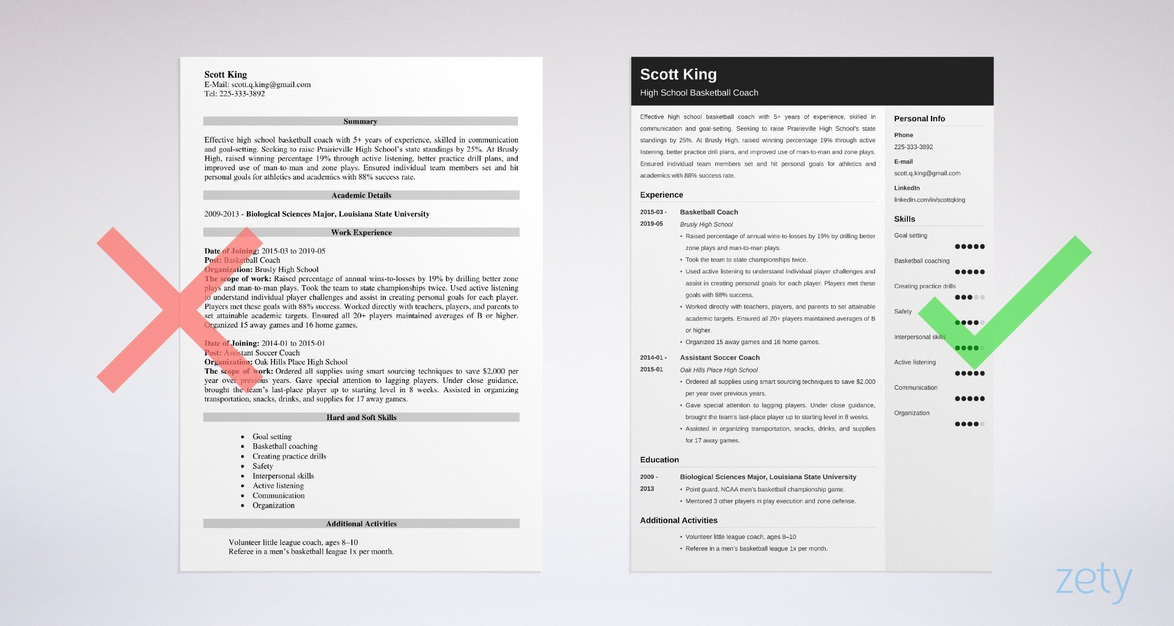 coach resume templates