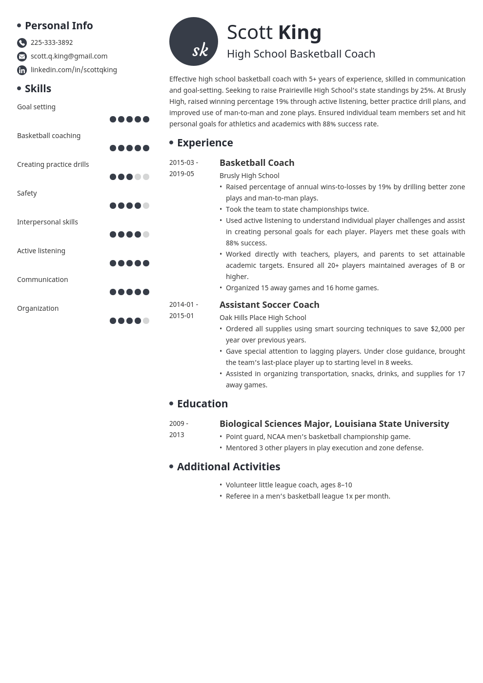 coaching resume example template initials