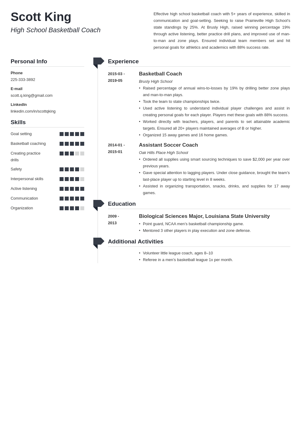 coaching resume example template muse