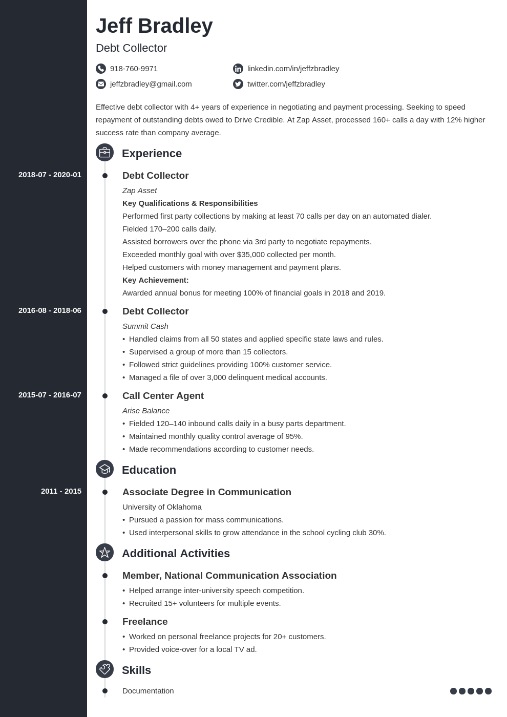 collector resume example template concept
