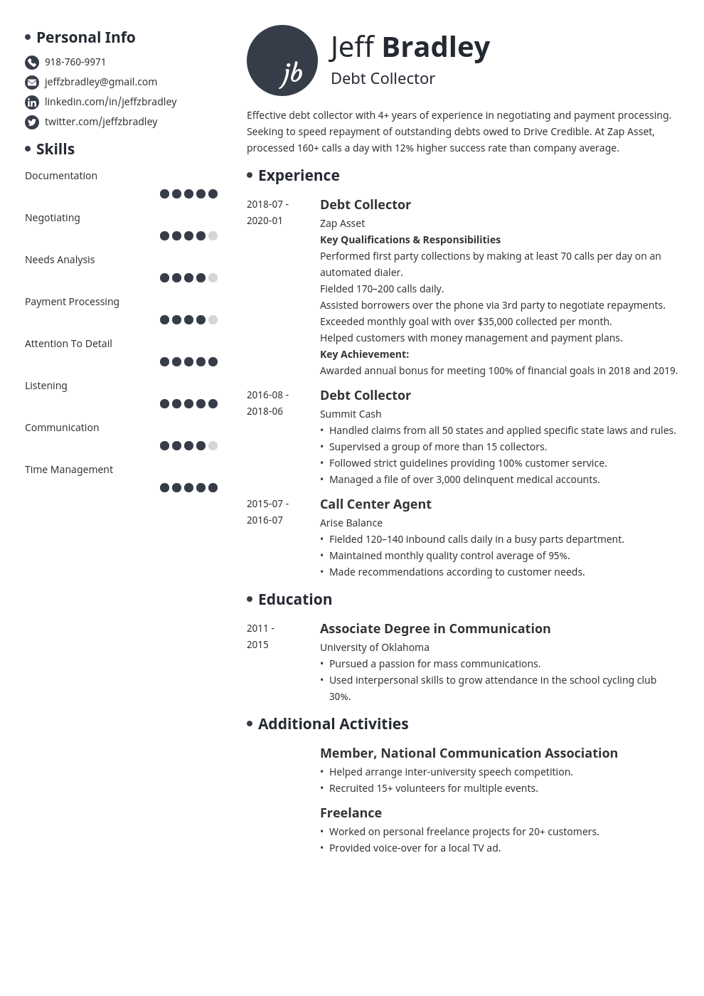 collector resume example template initials
