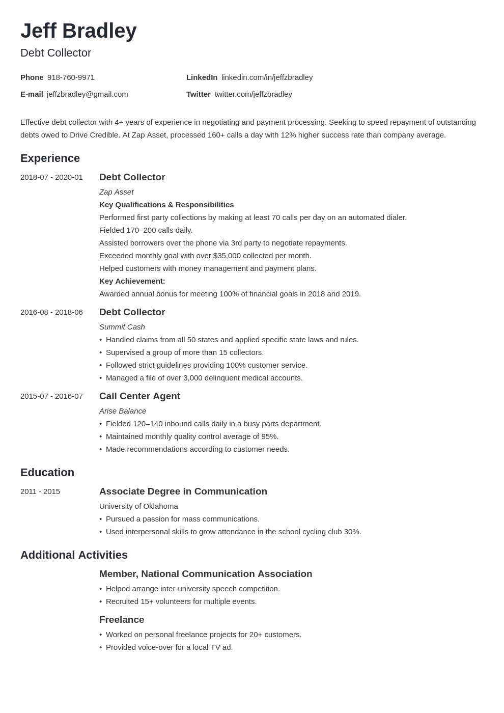 collector resume example template minimo