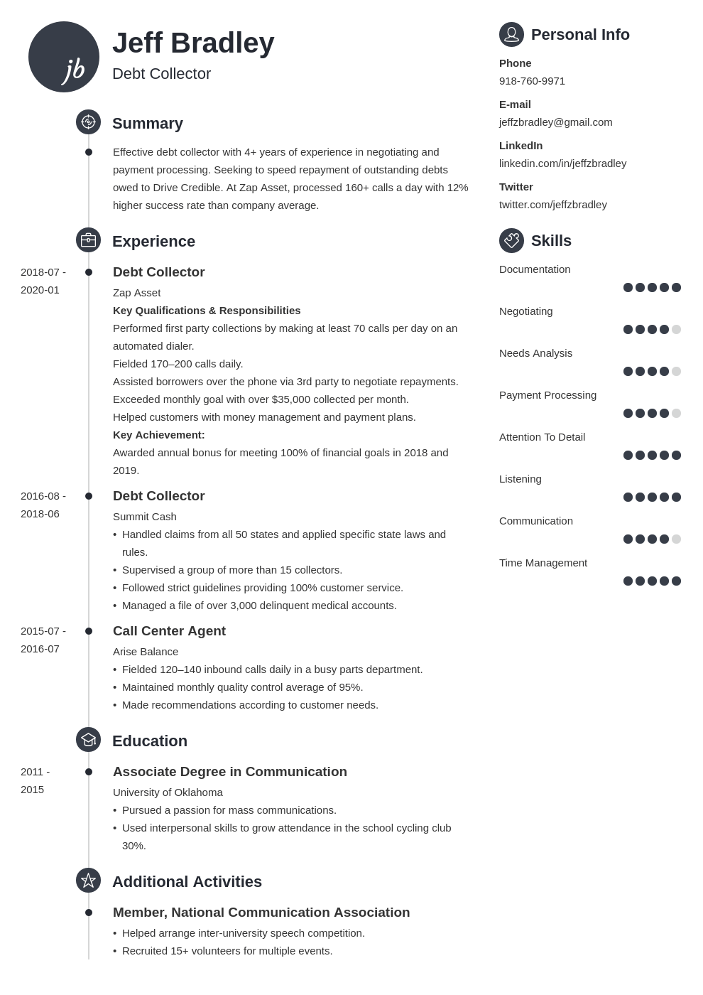 collector resume example template primo