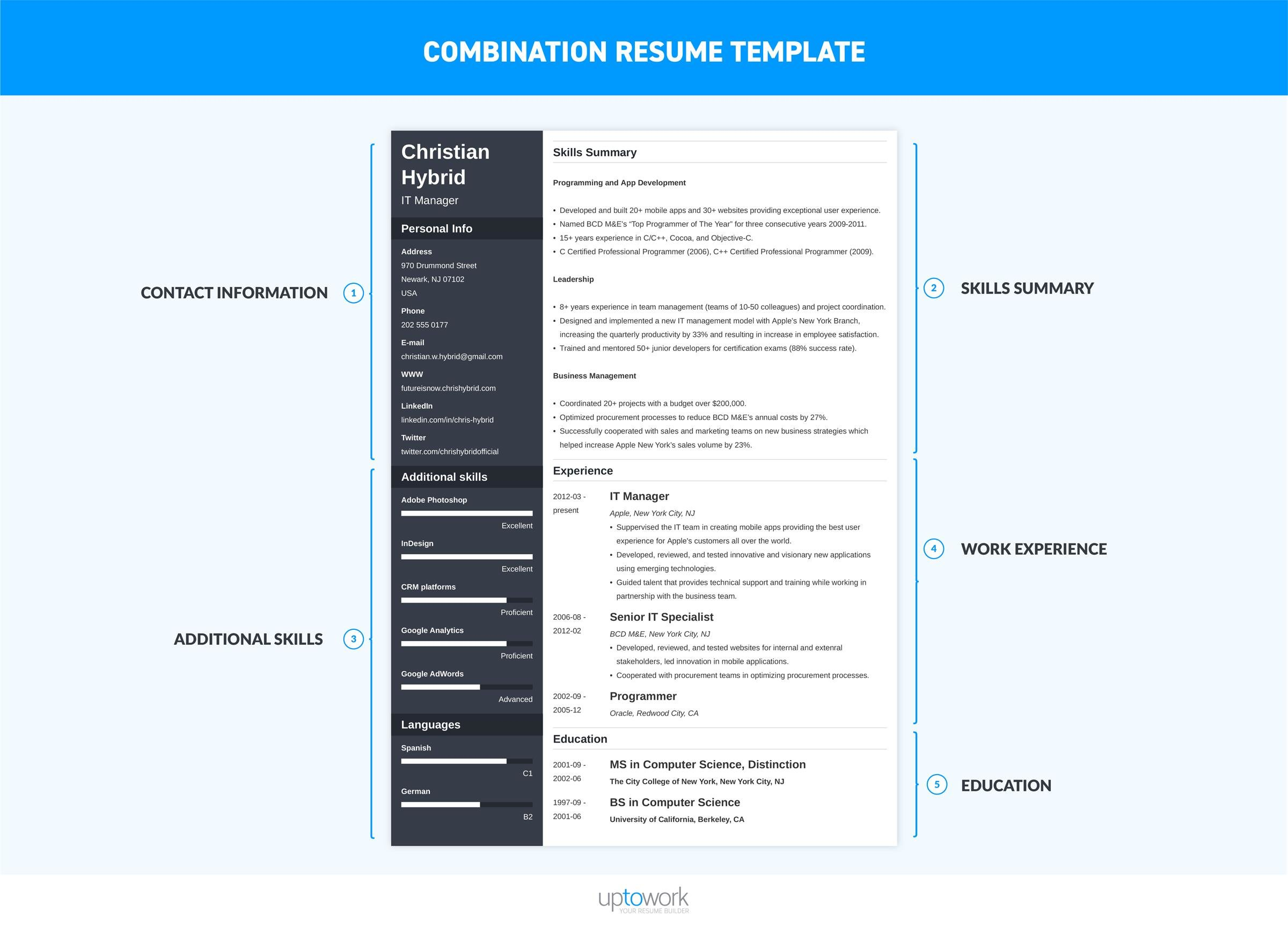 combination resume template infographic