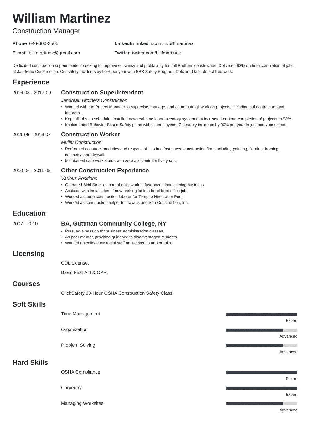 Construction Resume: Sample and Complete Guide [+20 Examples]