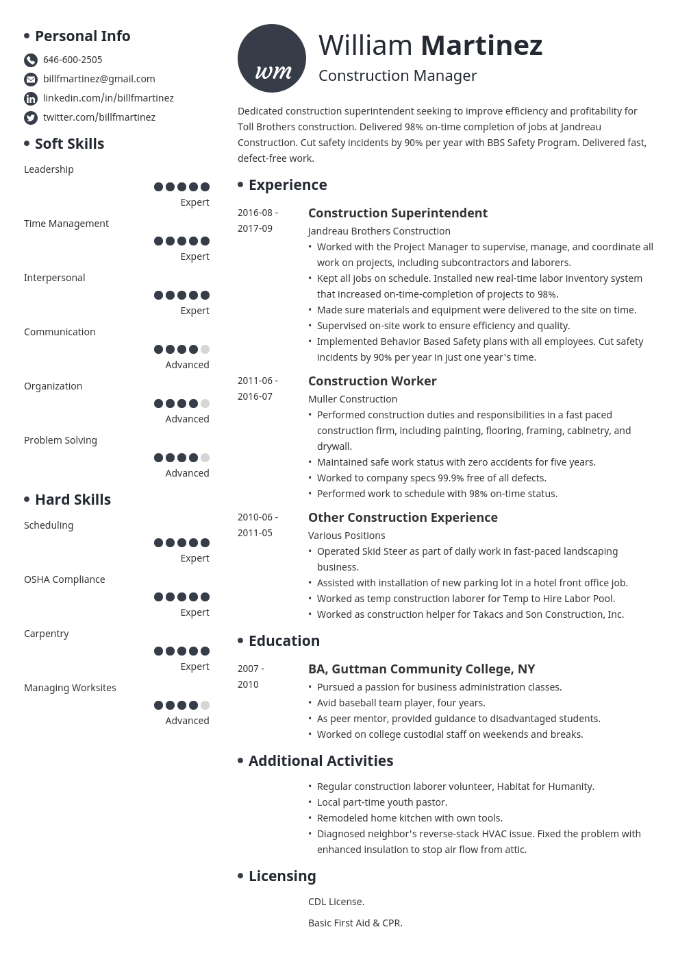 construction resume example template initials