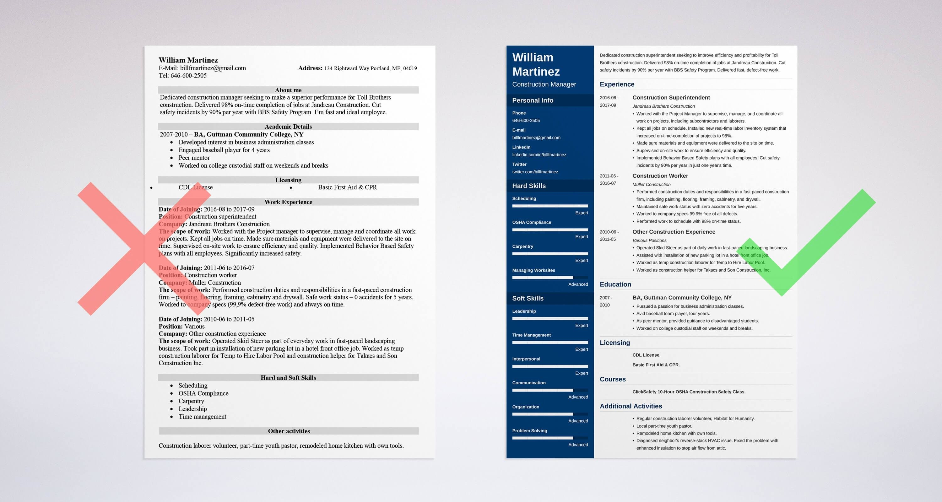 Construction Resume Sample And Complete Guide  Examples