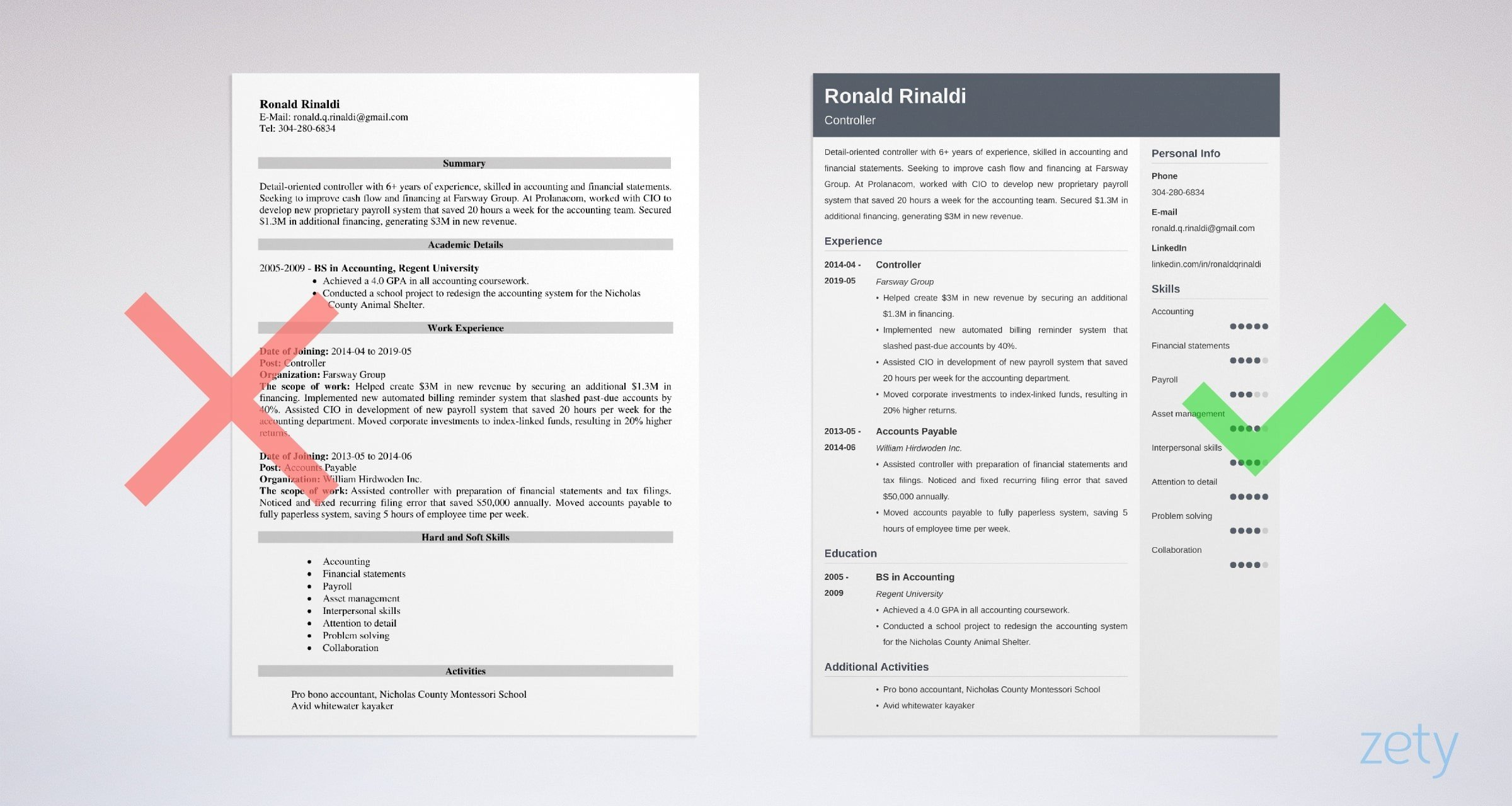 Controller Resume: Sample and Complete Writing Guide [20+ Tips]