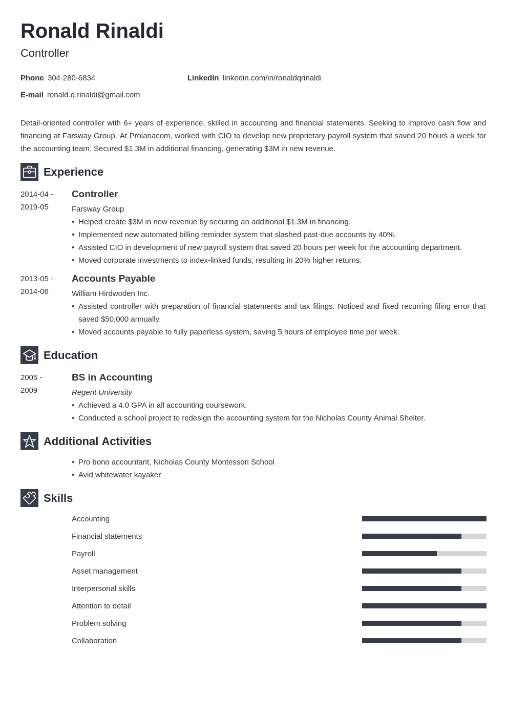 controller resume example template newcast