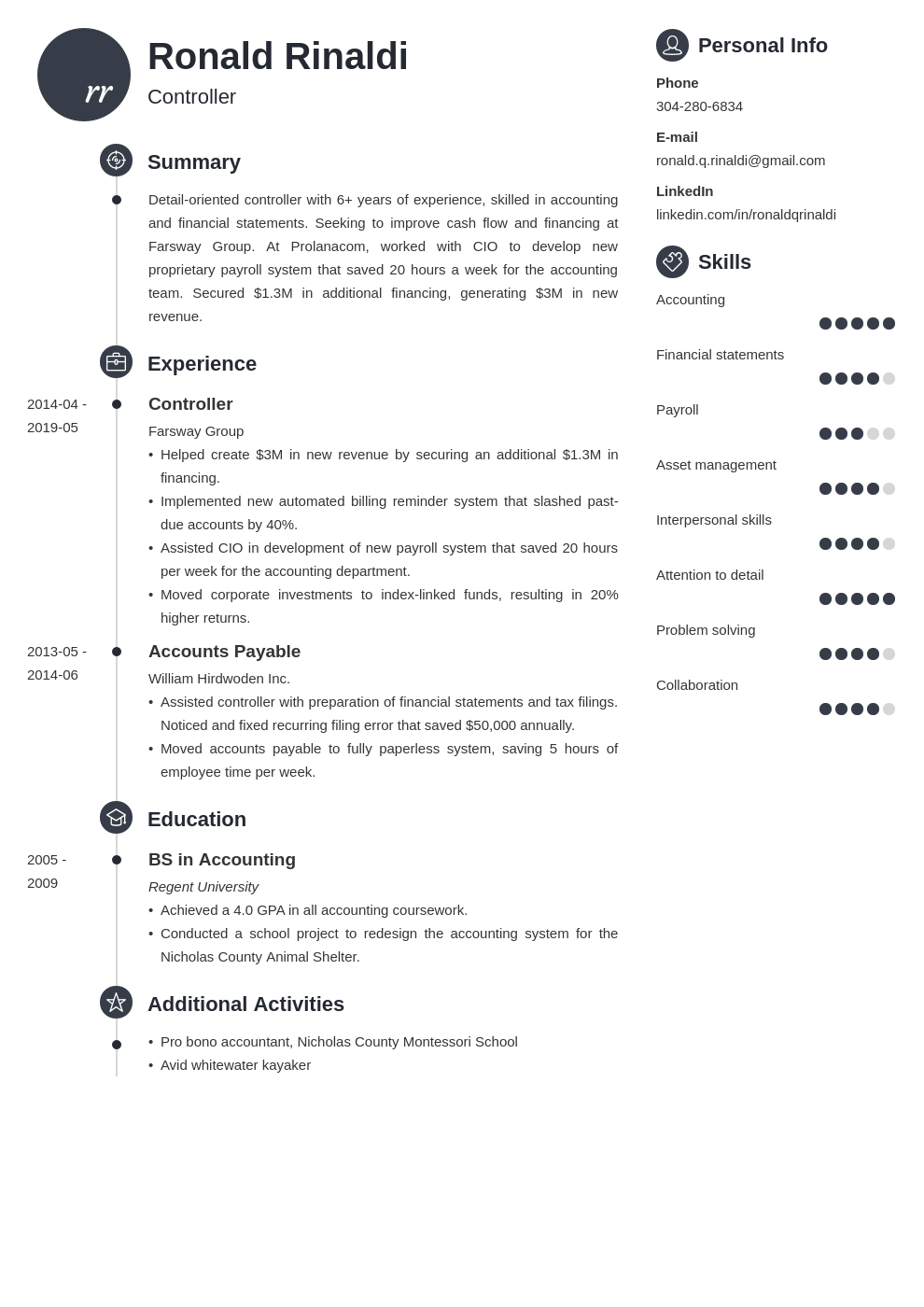 controller resume example template primo